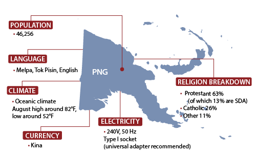 Mt Hagen PNG Info Page - Quiet Hour Ministries